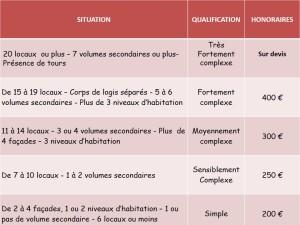 Tableau guide V9